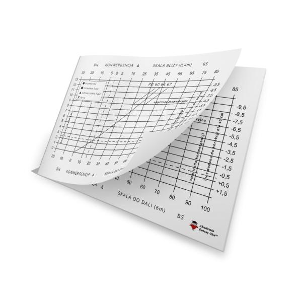wykres dondersa